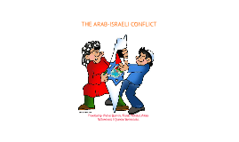 Copy of Arab-Israeli Conflict