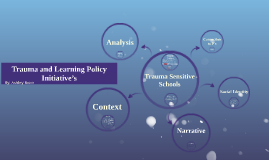Trauma and Learning Policy Initiative's