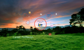 Copy of Career Pathways