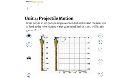 Unit 4: Projectile Motion