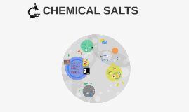 Uses of chemical salts (CBSE)