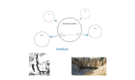 Antiken