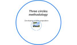 Three circles methodology