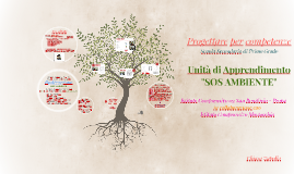 Copy of UDA: SOS Ambiente