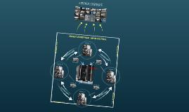 Сервер 1