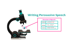 Copy of Writing Persuasive Speech