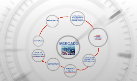 Copy of Estructura Del Mercado internacional