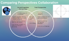 Comparing Perspectives Collaboration