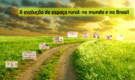 Cópia de A evolução do espaço rural: no mundo e no Brasil