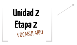 Unidad 2 Etapa 1 vocabulary words.