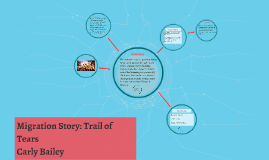 Migration Story: Trail of Tears