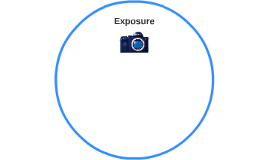 Exposure - the right amount of light