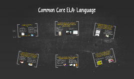 Common Core ELA: Language