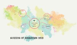 museum of animation 2015