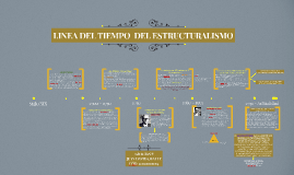 Copy of LINEA DEL TIEMPO  ESTRUCTURALISMO