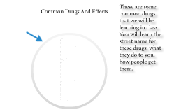 Common Drugs and effects.