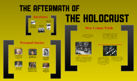 The Aftermath of the Holocaust