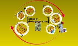 Programa de ciências naturais - 8.º ano 2014 com metas
