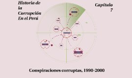 Copy of Historia de la Corrupción