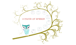Copy of English 10 8 PARTS OF SPEECH
