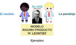 MODELO DE LEONTIEF