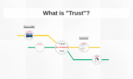"""What is """"Trust""""?"""