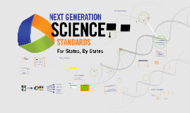 Intro to the NGSS Lesson Screener