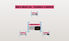 More about me : kristiann crawford