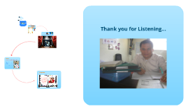 Copy of Lesson Plan in TVE III