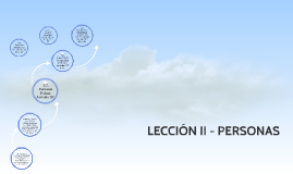 DCC1 - LECCIÓN II - CÓDIGO CIVIL - PERSONAS
