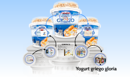 Yogurt griego gloria