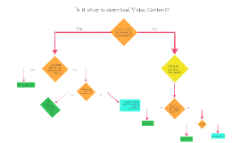 Is it okay to download Video Content?