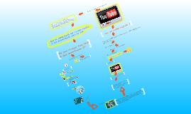 Demostracion del funcionamiento de un servidor