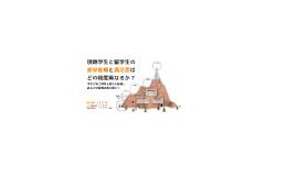 日本高等教育学会第18回大会 - 早稲田大学