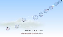 Copy of MODELO DE KOTTER