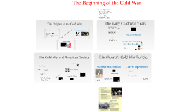 The Cold War--Chapter 15
