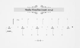 Media Timeline (1998-2014)