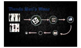 Tienda Men's Wear