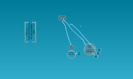 ILT X factor - SSPlatform