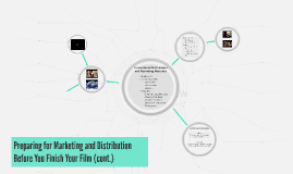Preparing for Marketing and Distribution Before You Finish Y