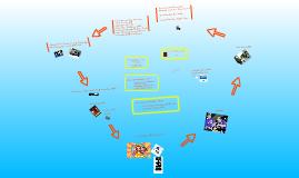 Copy of Youth Innovation 2010