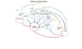 Mailman Stakeholder Map