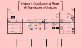 Chapter- 18 Classification of matter