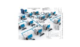 STaR Chart Report