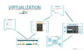 Virtualization_V2