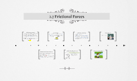 2.7 Frictional Forces