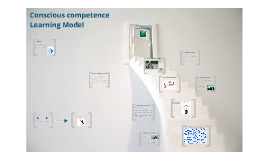 Copy of The Conscious Competence Ladder