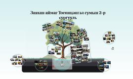Copy of Copy of гэрэлт ирээдүй олон улсын сургууль