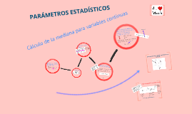 Mediana en variables continuas