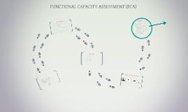 Copy of FUNCTIONAL CAPACITY ASSESSMENT (FCA)